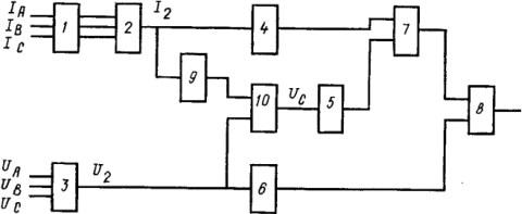 Рисунок 2. Фильтровое реле направления мощности в однофазном исполнении с компенсацией емкостной проводимости по Т - образной схем е замещения ВЛ